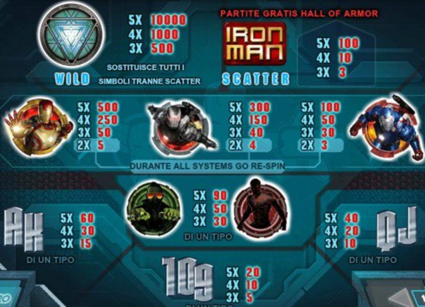 Iron man 3 gioco