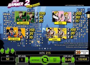 Jack Hammer 2 slot online: come giocare